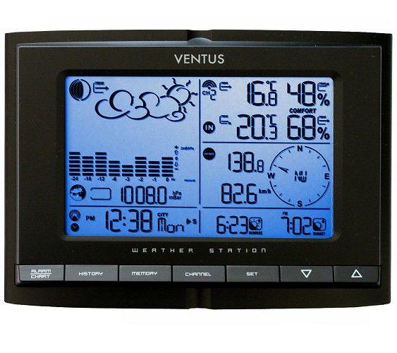 Meteorologická stanice Ventus 831, adaptér (přip.k PC USB)